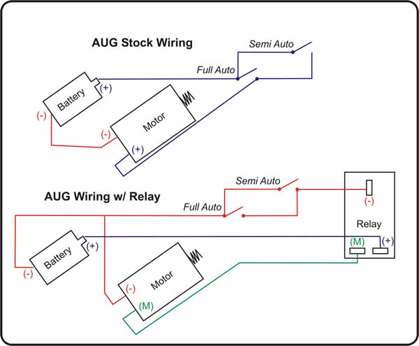 stalker wiring diagram index listing of wiring diagramsstalker wiring diagram wiring diagramstalker wiring diagram my stalker xx restoration transmission jeepdo it yourself relay