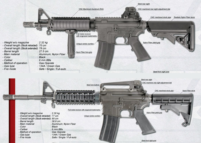 King Arms GBB 05 & O6