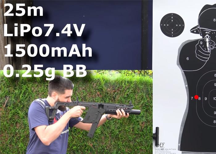 Antre du Dingo Dingchavez Krytac Kriss Vector G2 Shooting Tests