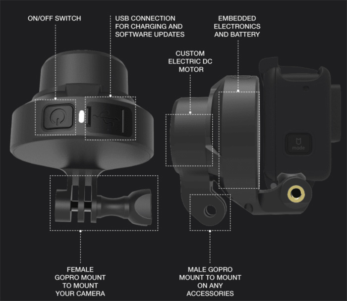 Finally! A Helmet Mountable Stabilizer For The GoPro Action