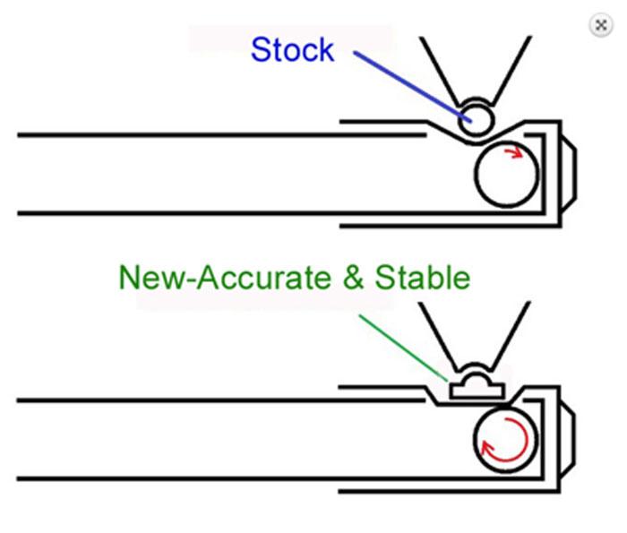 Bucking Barrel Related Keywords & Suggestions - Bucking Barrel Long Tail Keywords